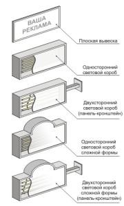 Разновидности баксеров