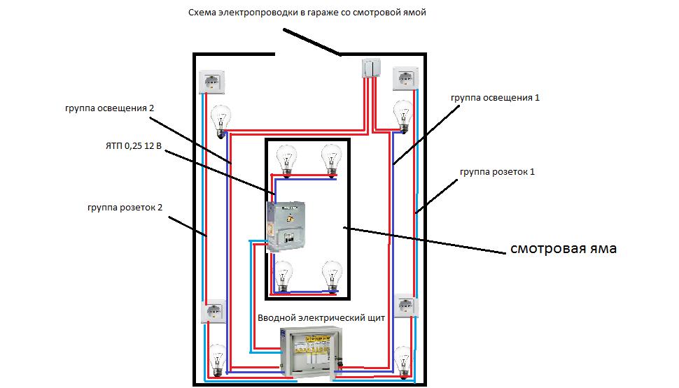 Схема электропроводки в смотровой яме