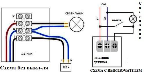 Прожекторы светодиодные в Новокузнецке - купить недорого