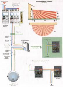 Схема подключения к сети и монтаж его
