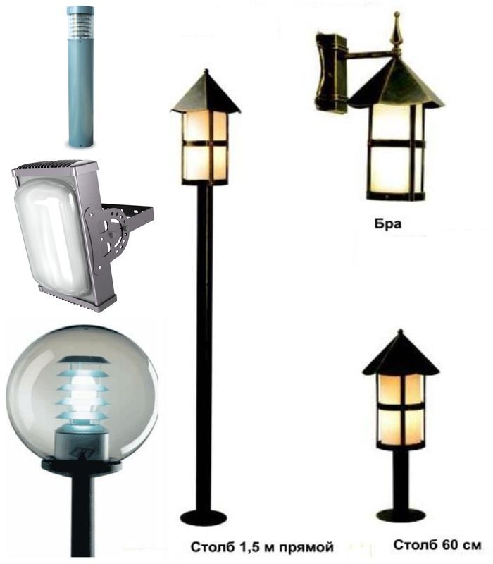 Уличный светильник светодиодный своими руками