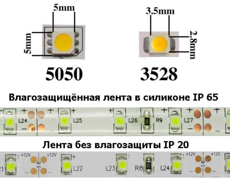 Разновидности по типу светодиода