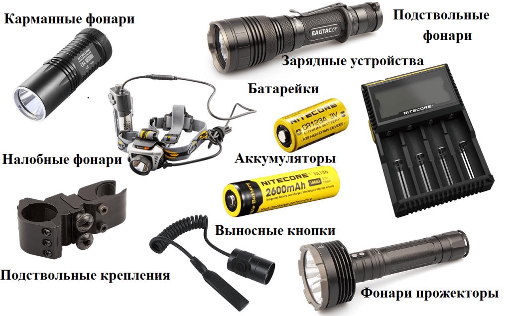Разновидности фонариков