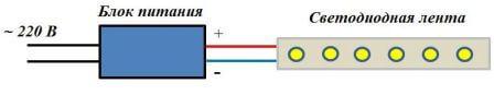 Монтаж одноцветной ленты