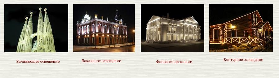 Различные варанты освещения фасадов