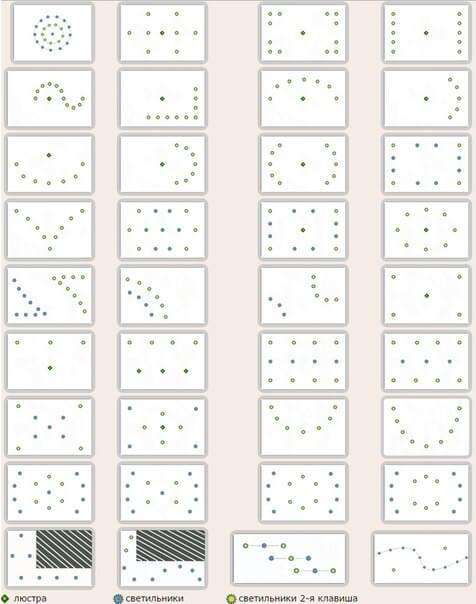 размещения точечных светильников
