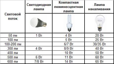 Блок питания для светодиодной ленты драйвер