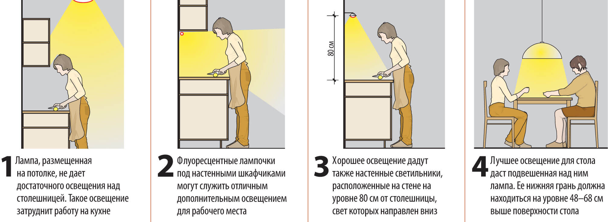 схема установки потолочных светильников своими руками