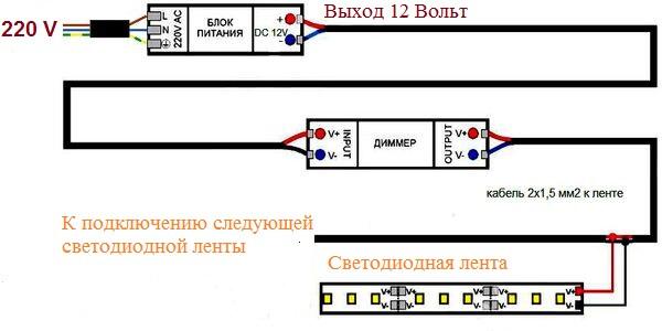 Направленные светодиодные модули