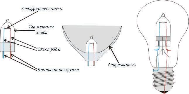 схема эффективные лампы галогенные