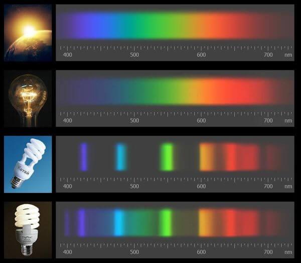 Спект от различных ламп