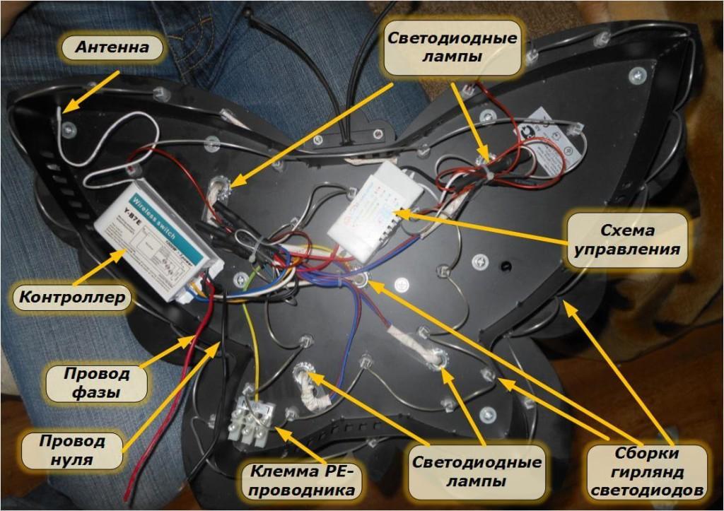 устройство светильника потолочного с ПДУ