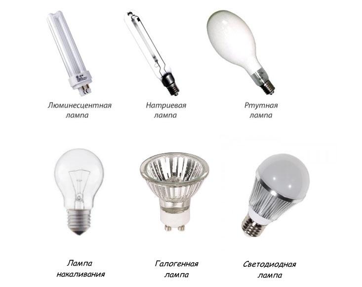 Уличные светильники и фонари светодиодного освещения