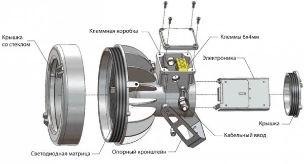 Конструкция взрывозащитного светильника