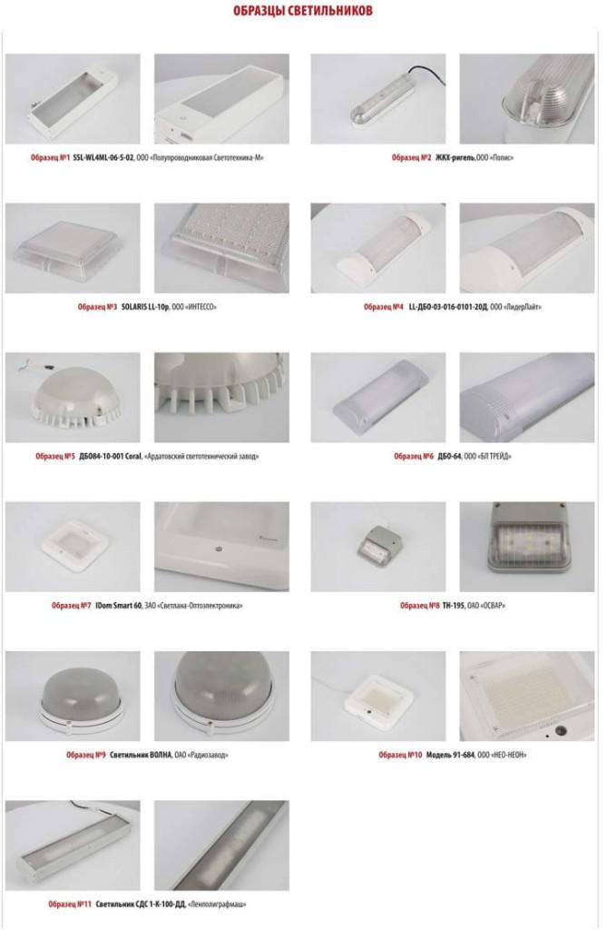 Популярная продукция осветительных приборов