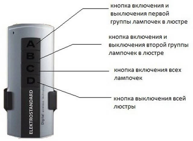 Функции пульта для управления люстрой