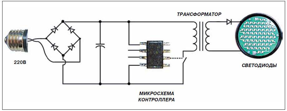 Схема светодионого источника света