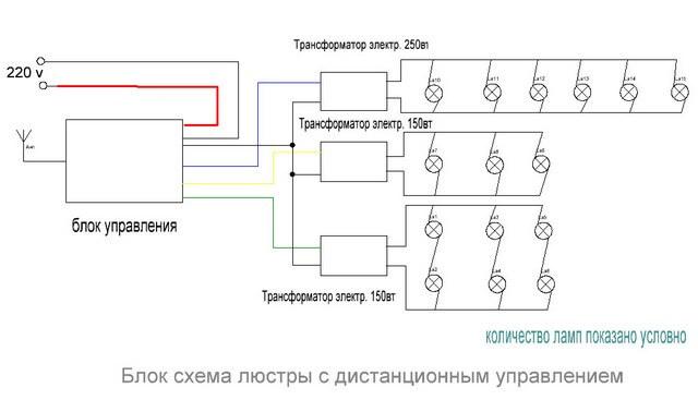 Схема подключения люстры к пульту управления