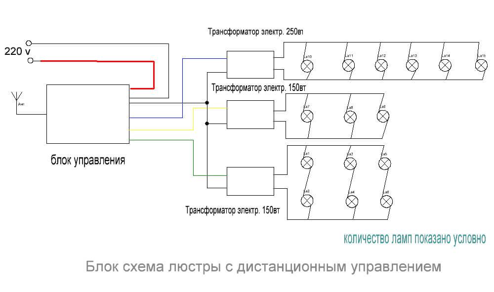Схема подключения люстры с дистационным управление
