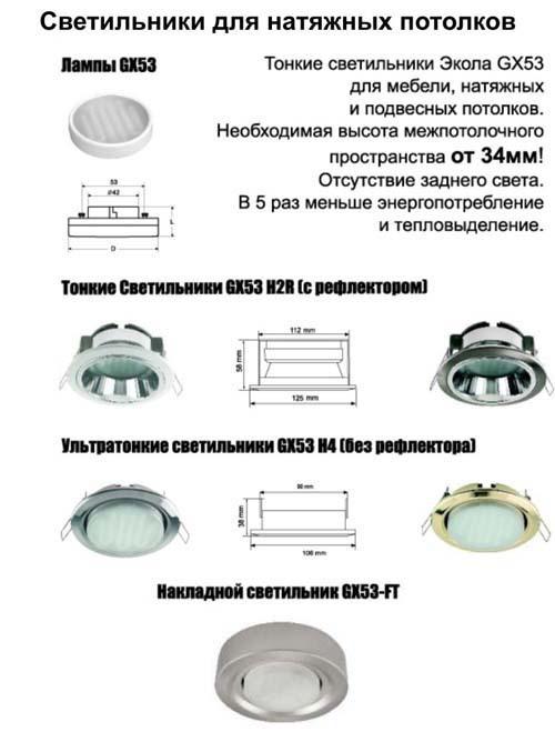 Светильники марки Экола