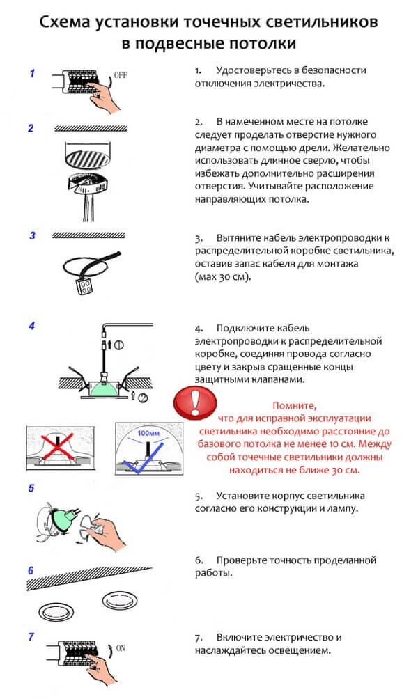 Схема установки точечных светильников