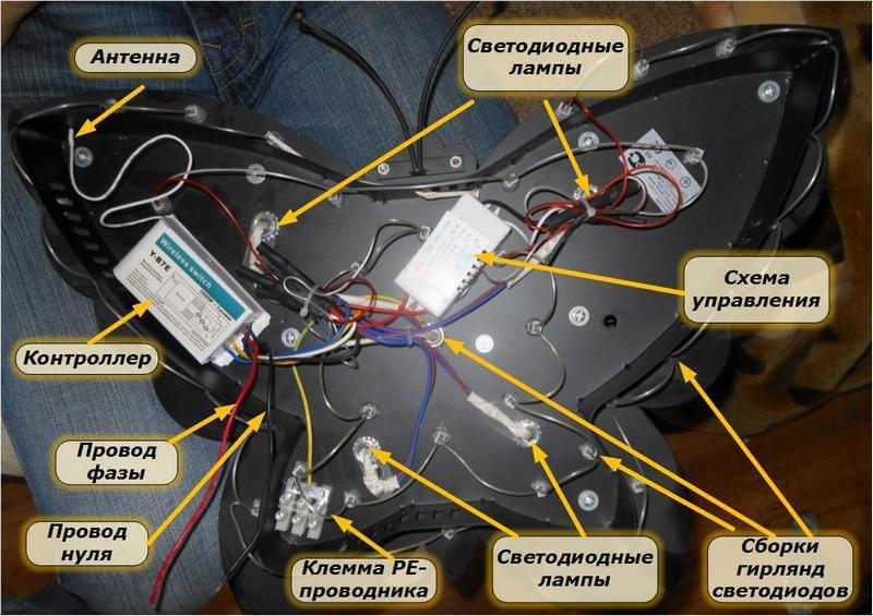 Коснтрукция светильника с пультом управления
