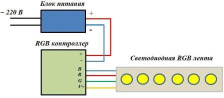 Схема подключения с контролером