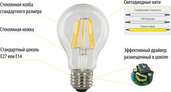 Ламп со светодиодными нитями
