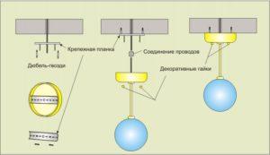 Установка потолочной люстры