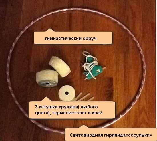 Материалы для изготовления светильника из обруча