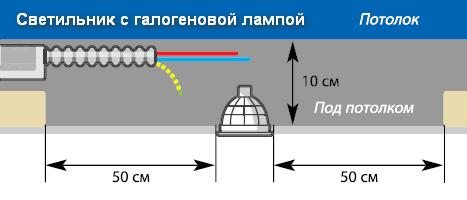 Параметры установки светильника с галогенной лампой