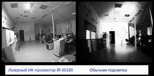Сравнение работы ИК -прожектора и простого светодиодного