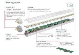 konstrukciya-led-lampy-t8 (1)