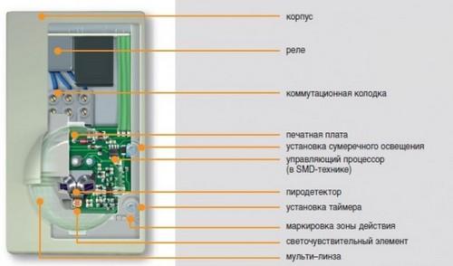 Микроволновые датчики движения устройство