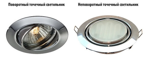 Поворотные и неповоротные модели точечных светильников