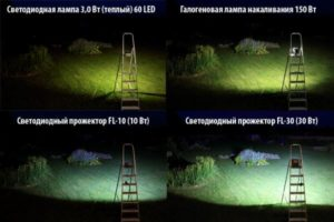 Проверяем различные источнки света